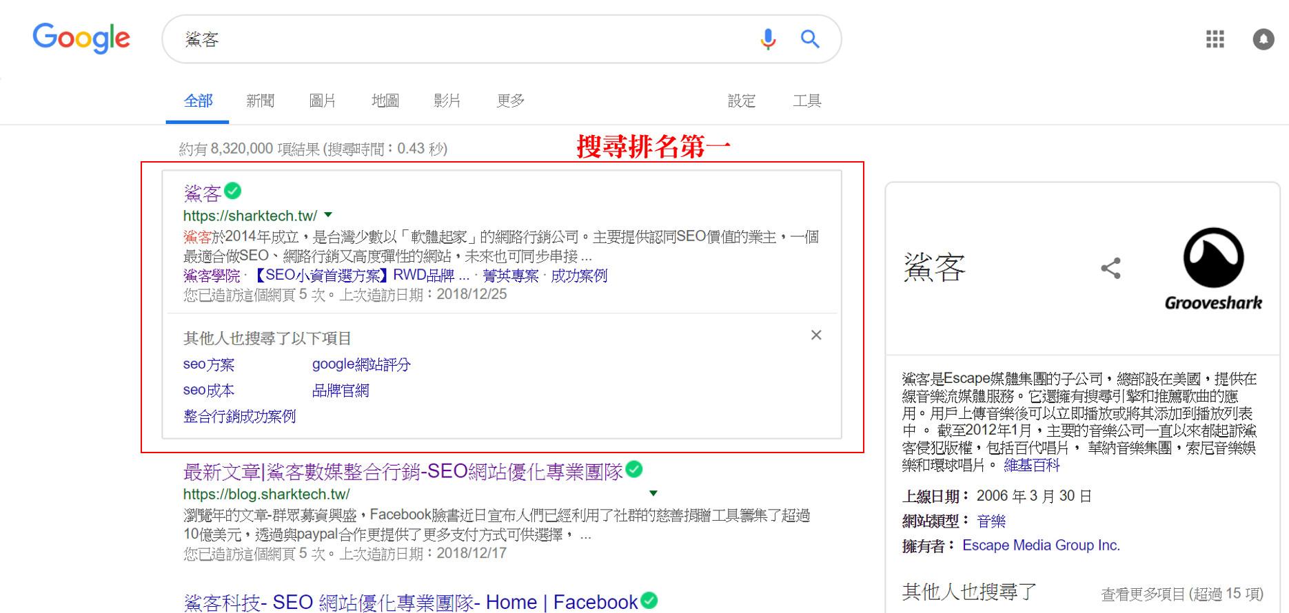 搜尋結果排名第一有助於出現sitelinks-鯊客科技SEO優化公司