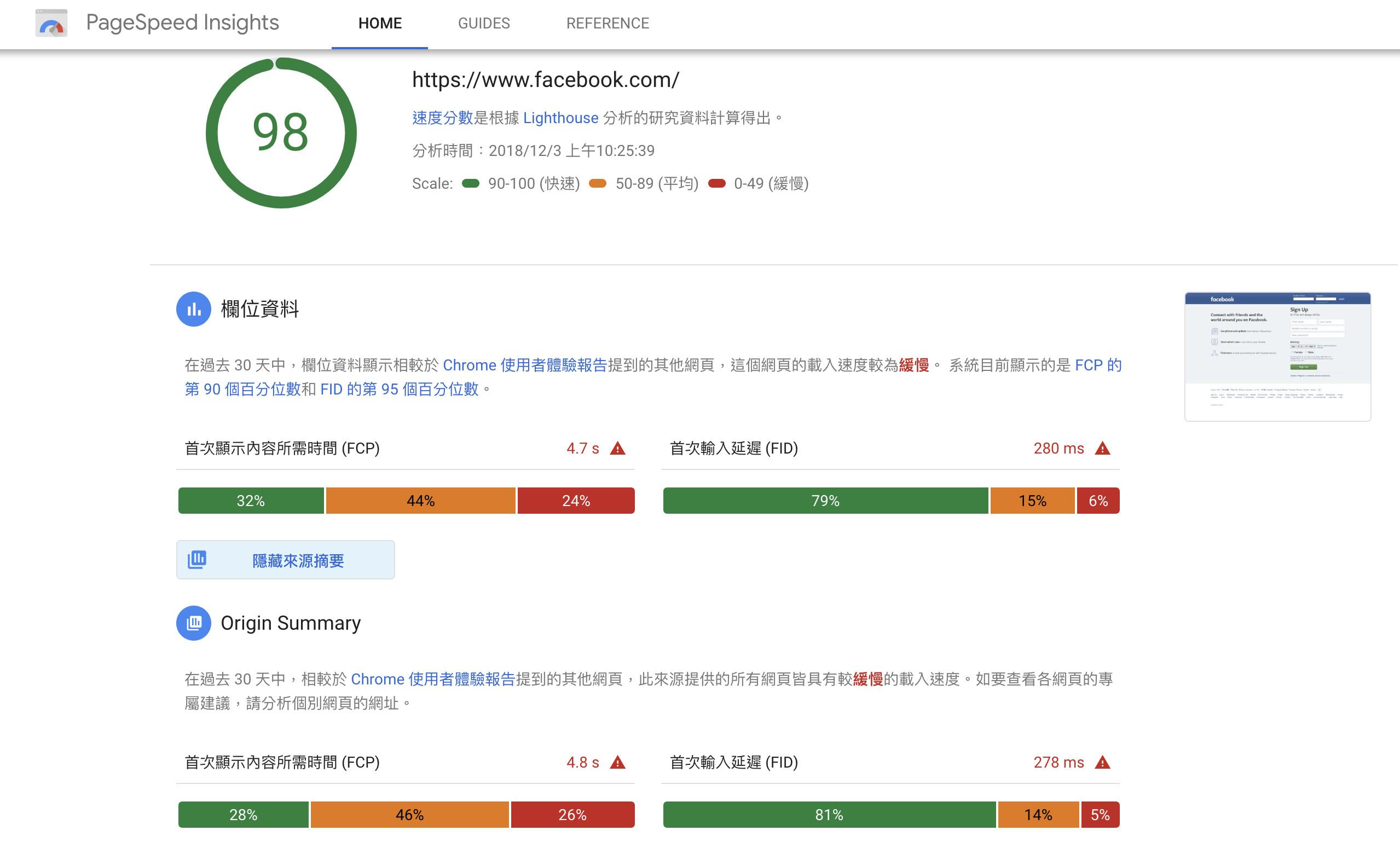 Google PageSpeed速度檢測-鯊客科技SEO優化公司