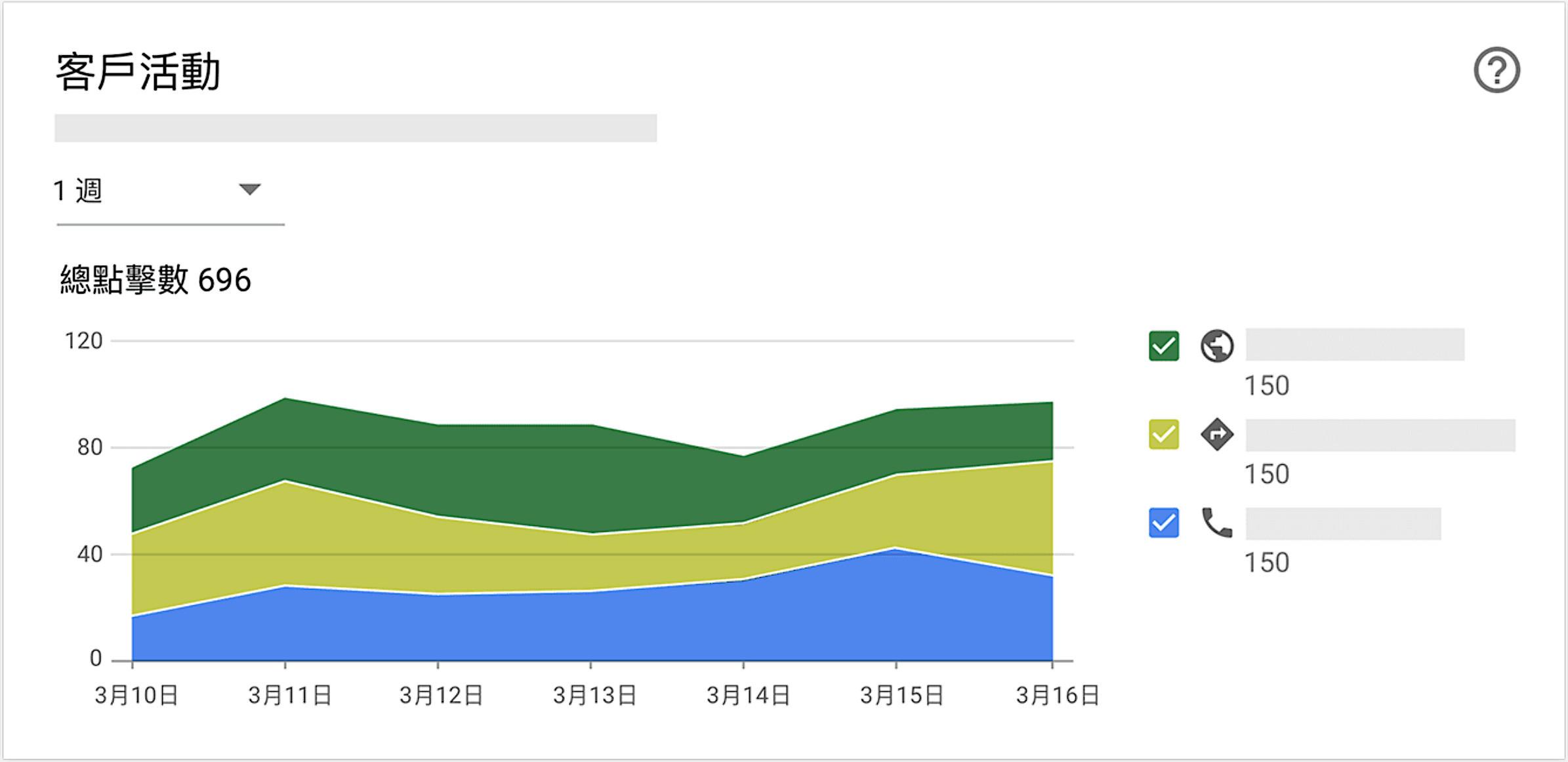 改善Google商家上的搜尋排名-客戶活動-鯊客科技SEO網頁設計公司