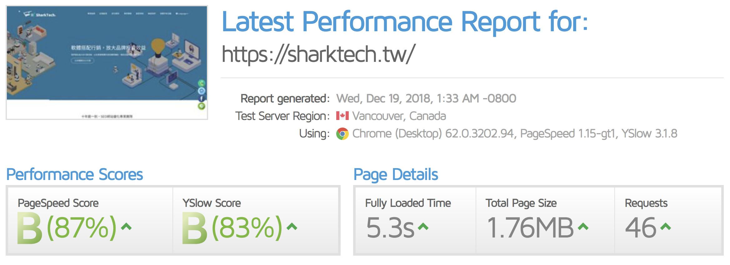 鯊客科技搜尋引擎優化-GTmetrix檢測網站速度首頁