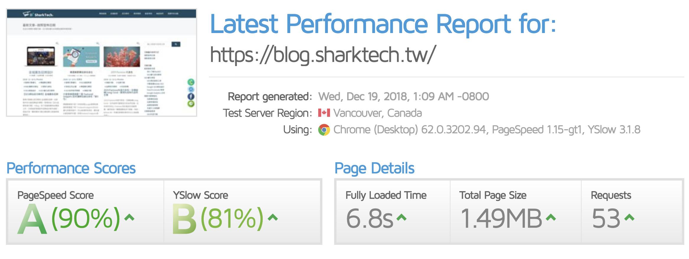 鯊客科技搜尋引擎優化-GTmetrix檢測網站速度截圖
