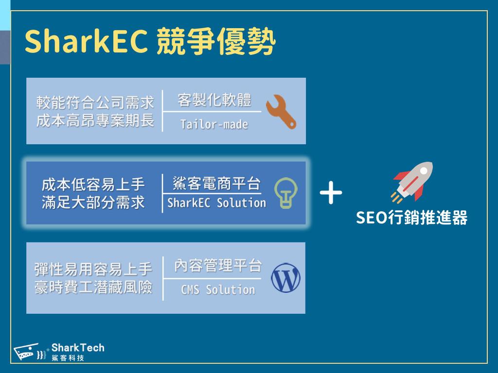 SharkEC競爭優勢:成本低、易上手、彈性高、重優化